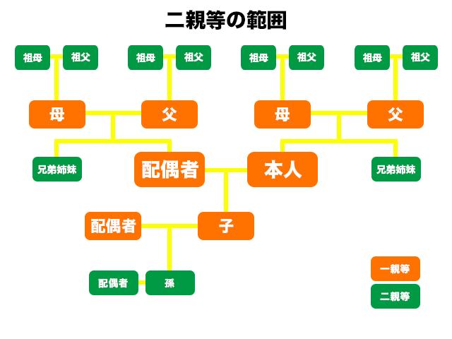 nishinto