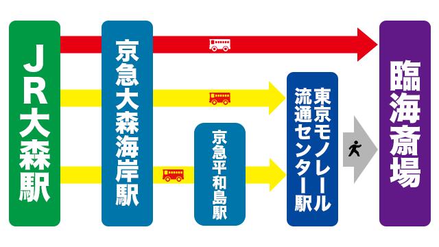 臨海斎場までのバスのアクセス図
